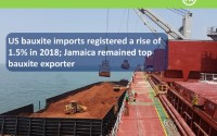 US bauxite imports registered a rise of 1.5% in 2018; Jamaica remained top bauxite exporter