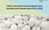India's estimated alumina imports from Australia and Vietnam grow YoY in 2018