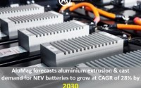 AluMag forecasts aluminium demand for NEV battery housings in China to grow at a CAGR of 28% by 2030