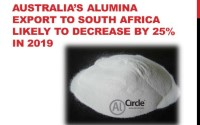 Australia's alumina export to South Africa likely to decrease by 25% in 2019
