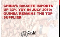 China's bauxite imports up 33% YoY in July 2019; Guinea remains the top supplier