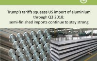 Trump's tariffs squeeze US import of aluminium through Q3 2018; semi-finished imports continue to stay strong