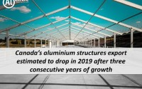 Canada's aluminium structures export estimated to drop in 2019 after three consecutive years of growth