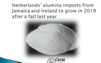 Netherlands' alumina imports from Jamaica and Ireland to grow in 2019 after a fall last year