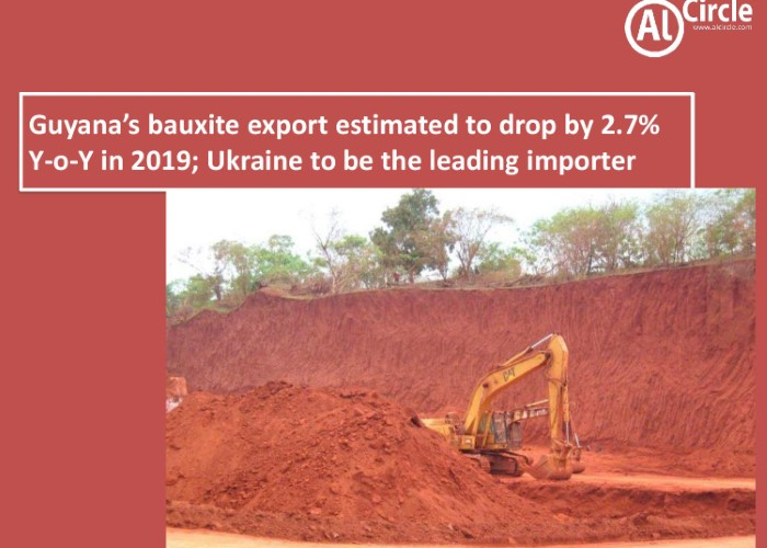 Guyana's bauxite export estimated to drop by 2.7% Y-o-Y in 2019; Ukraine to be the leading importer