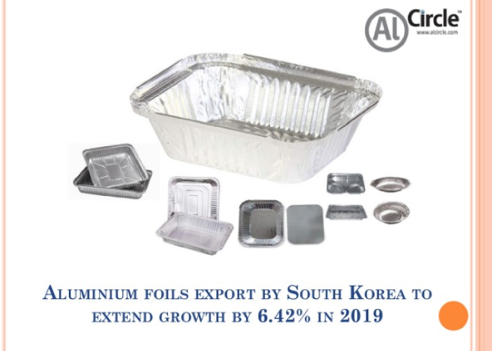 Aluminium foils export by South Korea to extend growth by 6.42% in 2019; USA to be the leading importer