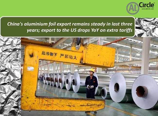 China's aluminium foil export remains steady in last three years; export to the US drops YoY on extra tariffs