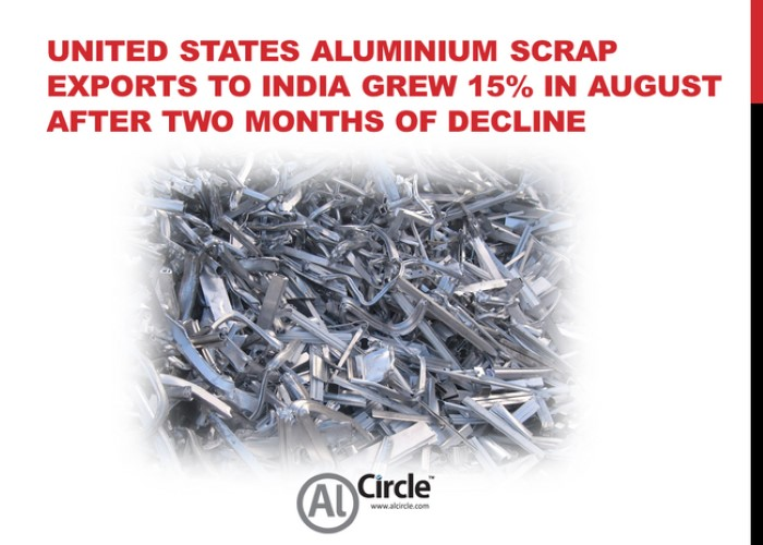 United States aluminium scrap exports to India grew 15% in August after two months of decline