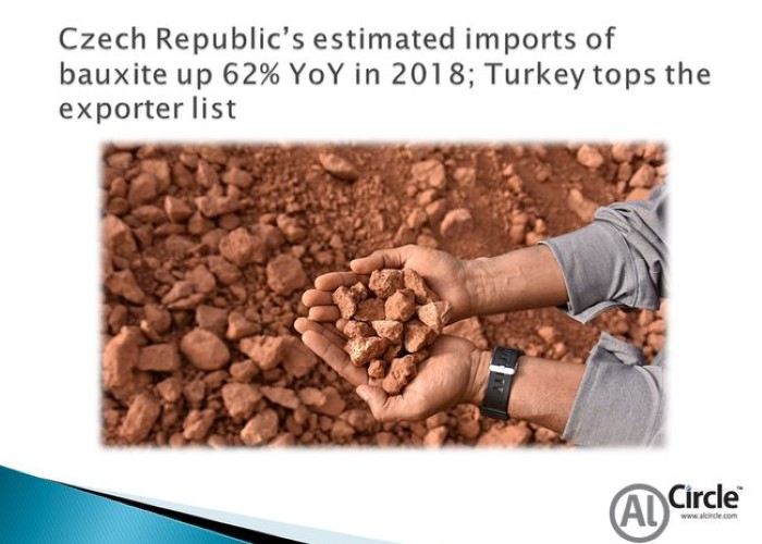 Czech Republic's estimated imports of bauxite up 62% YoY in 2018; Turkey tops the exporter list