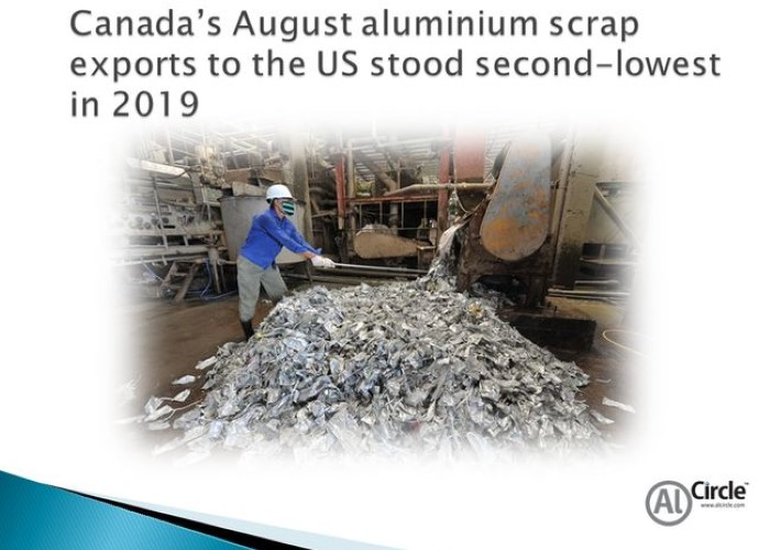 Canada's August aluminium scrap exports to the US stood second-lowest in 2019