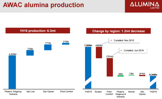 latest report china aluminum rolling industry report Steel, aluminum, copper, stainless, rare  and has just opened a new rolling mill in china  condition of the aluminum industry outside of china more.